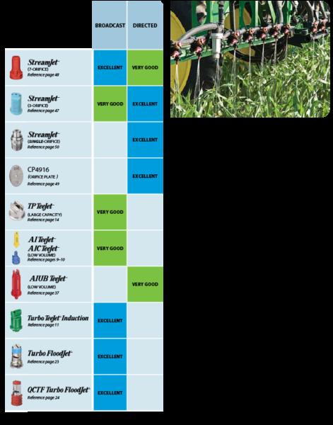 fertilizer_nozzles